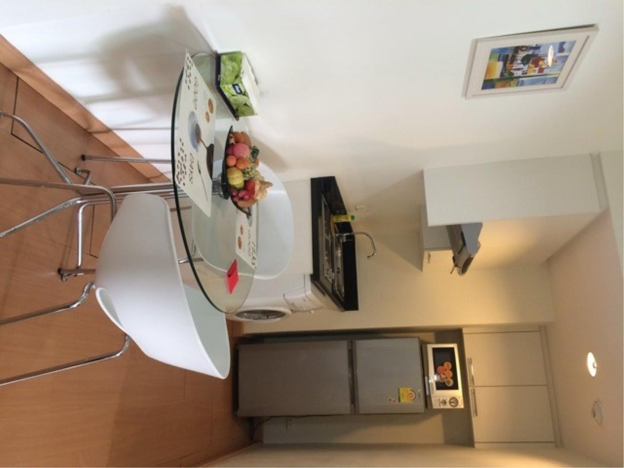 Piri Property Agency's one bedroom Condominium  on 8 (A) floor For Rent 1 7