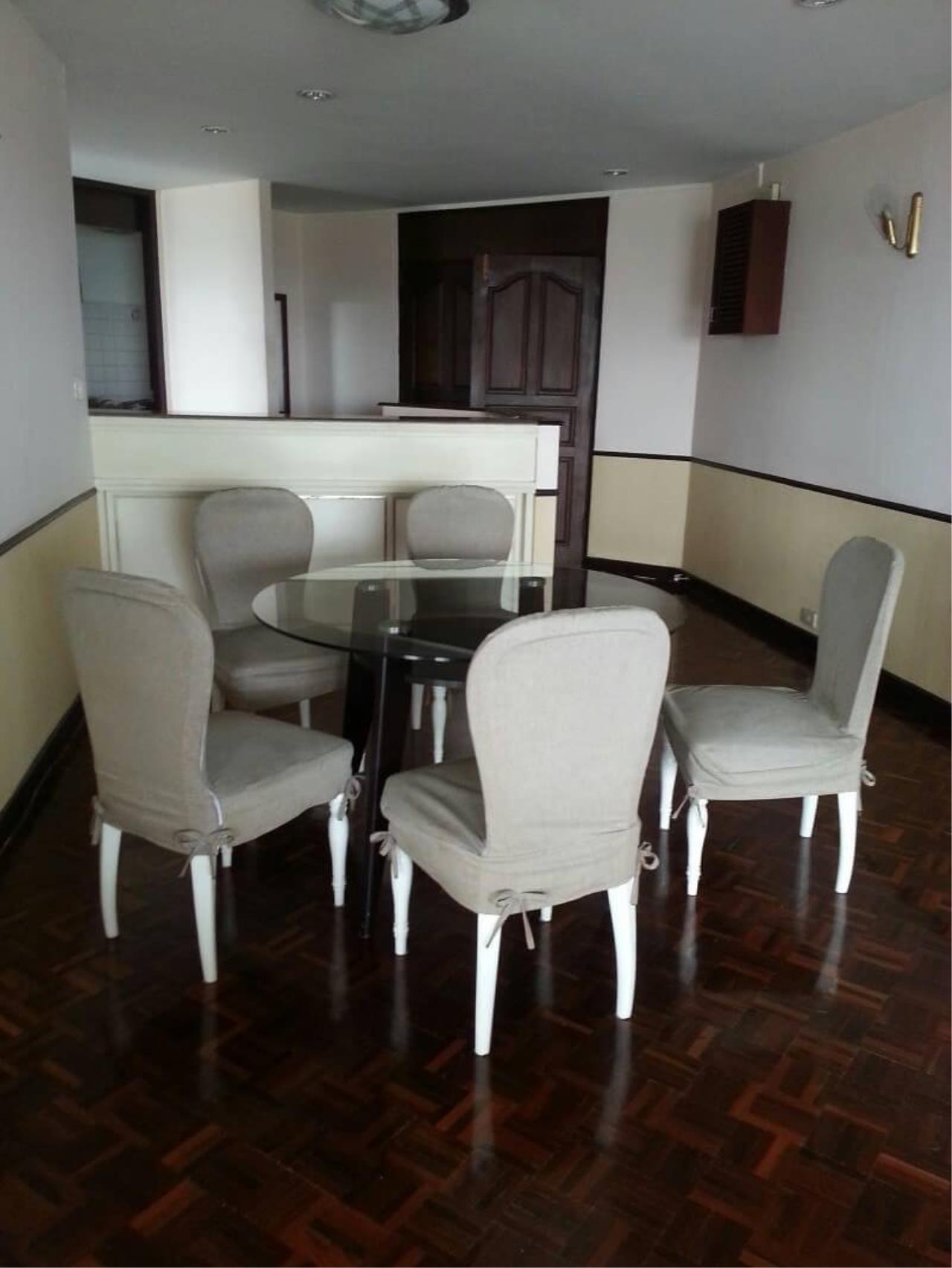Piri Property Agency's 2 bedrooms Condominium  on 6 floor For Rent 2 2