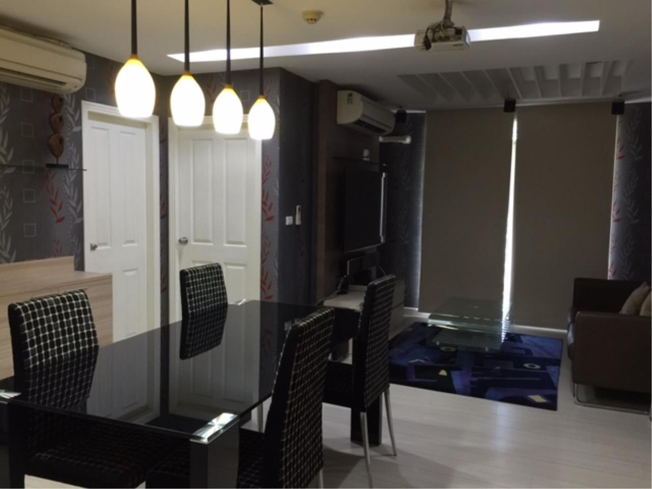 Piri Property Agency's 2 bedrooms Condominium  on 8 (Phase1) floor For Rent 2 5