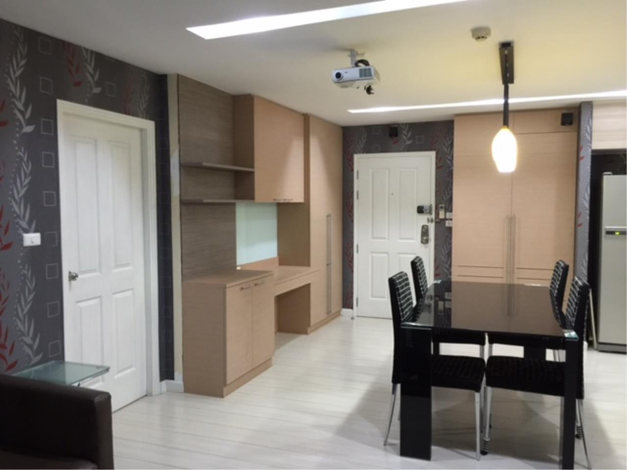 Piri Property Agency's 2 bedrooms Condominium  on 8 (Phase1) floor For Rent 2 7