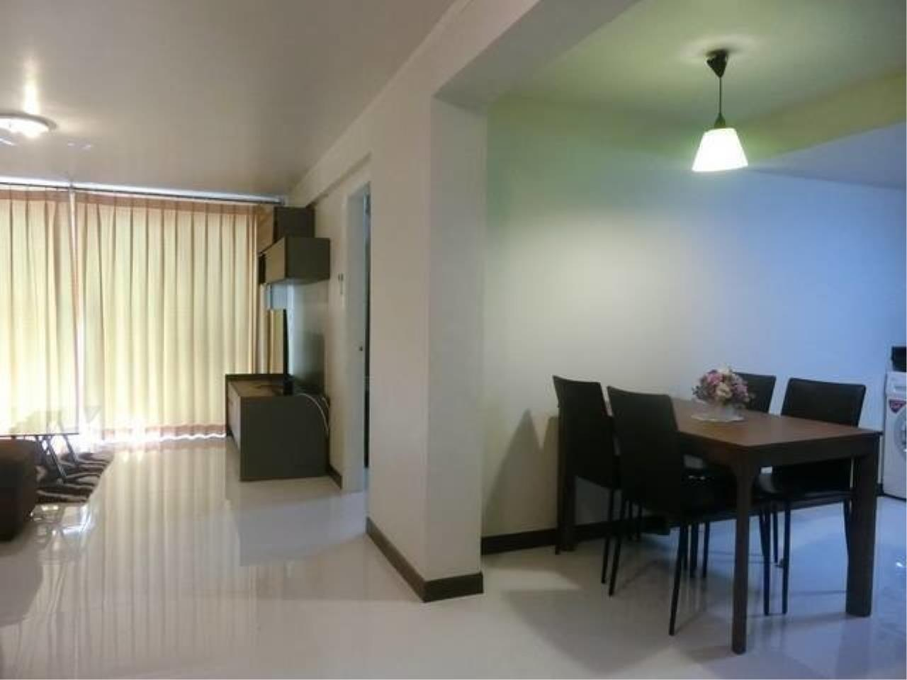 The One Residence Agency's condominium for rent at Raintree Villa , 1BR , 1BA , 60SQM 5