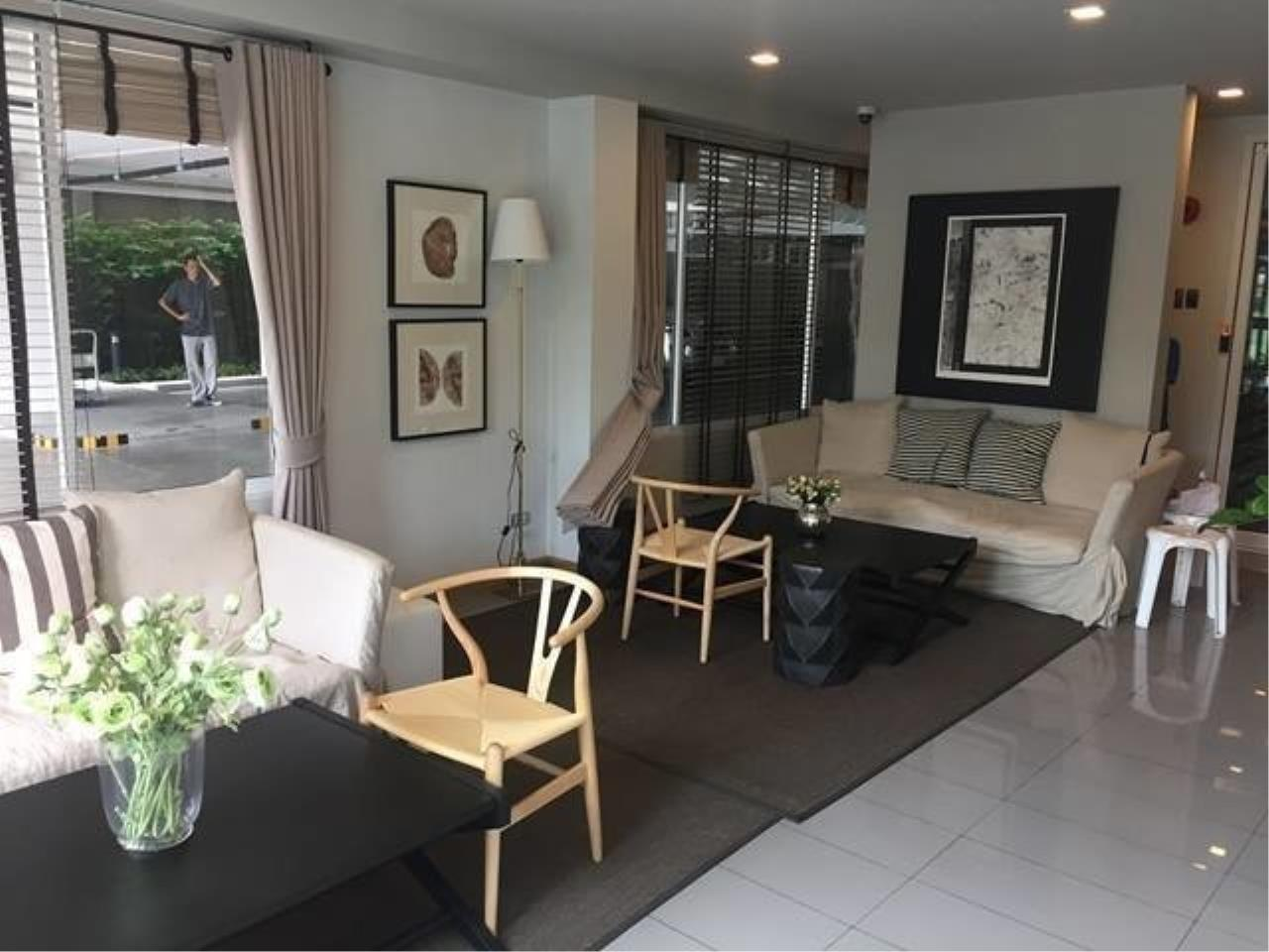 The One Residence Agency's condominium for rent at Tree Condo Sukhumvit 42 , 1BR , 1BA , 40SQM 1
