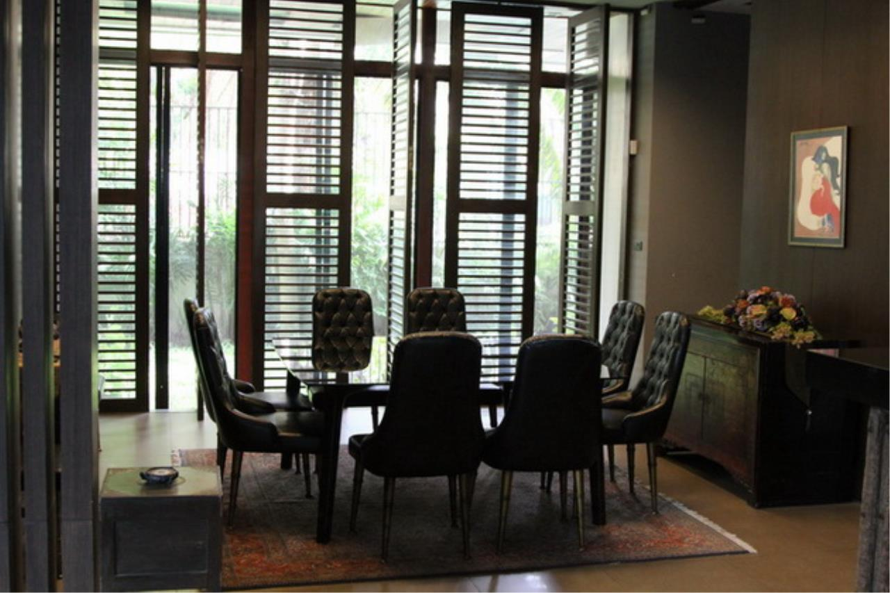 Best BKK Condos Agency's Luxury House with Pool, Phrom Phong - 752 Sq.m (Total area : 1250 Sq.m) - For sale: 270 MB THB 9